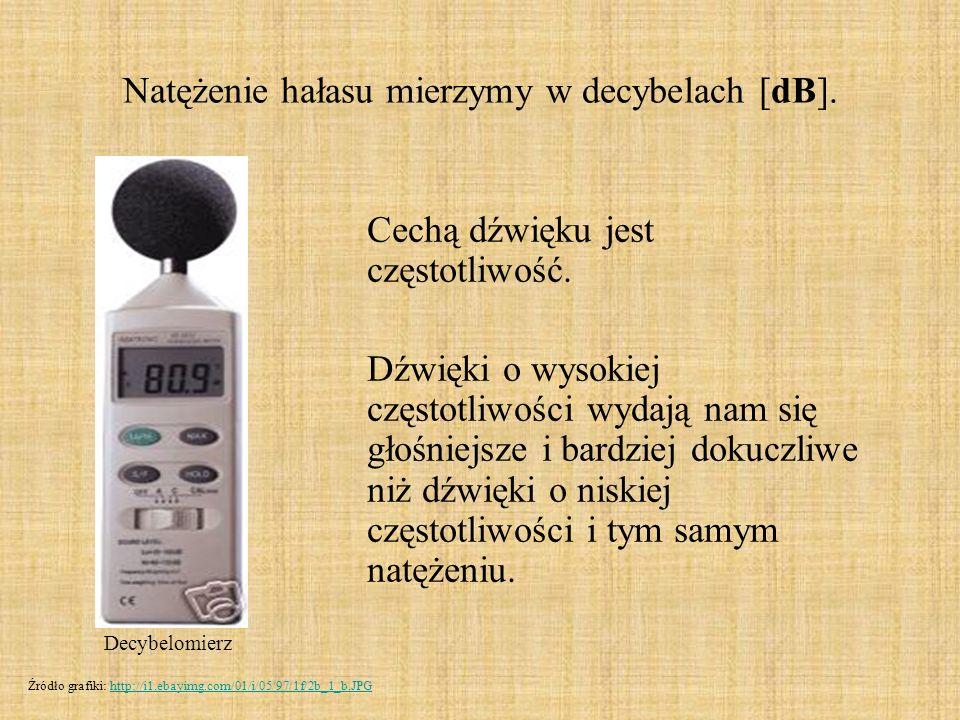 Natężenie hałasu mierzymy w decybelach [dB].